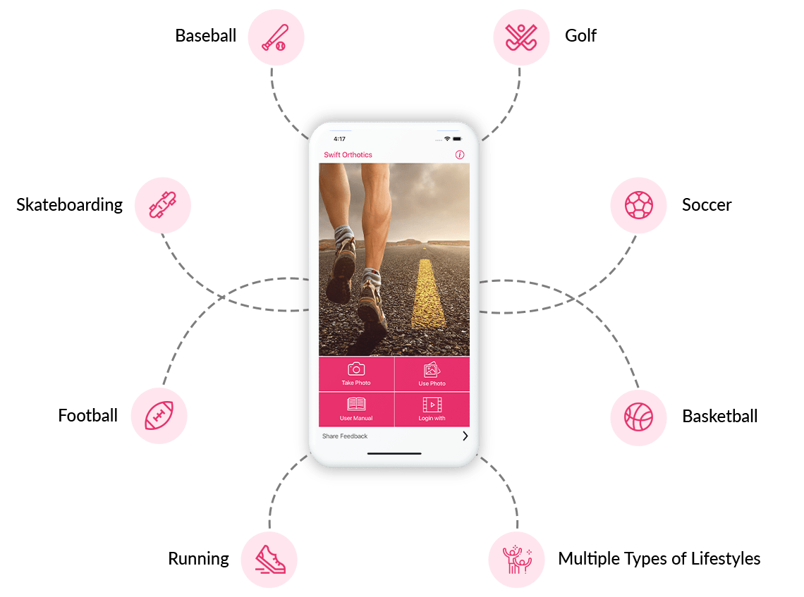 swift-orthotics-app-case-study_21