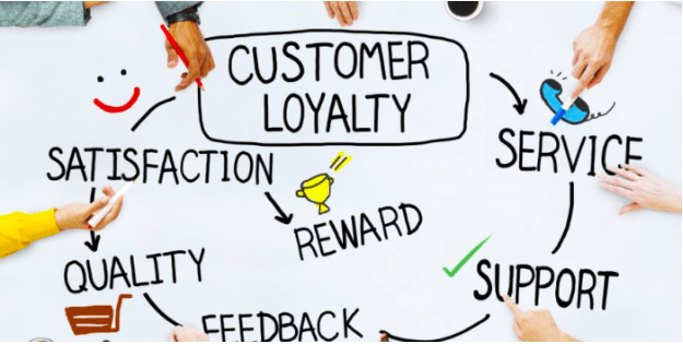 customer-loyalty-and-satisfaction